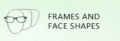 Frames and face shapes