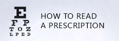 How To Read a Prescription